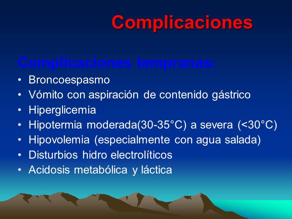 Complicaciones Complicaciones tempranas: Broncoespasmo