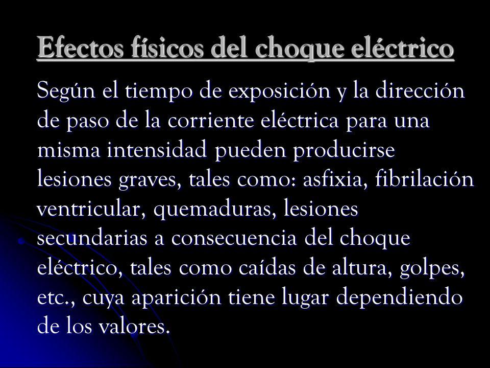 Efectos físicos del choque eléctrico