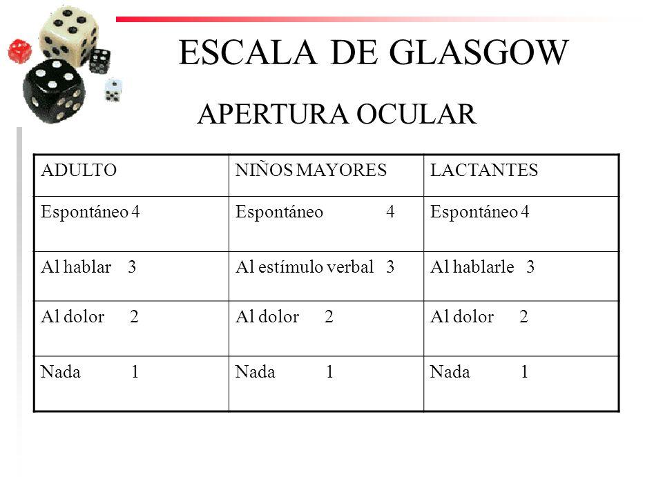 ESCALA DE GLASGOW APERTURA OCULAR ADULTO NIÑOS MAYORES LACTANTES