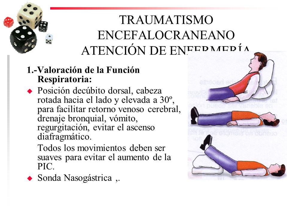 TRAUMATISMO ENCEFALOCRANEANO ATENCIÓN DE ENFERMERÍA