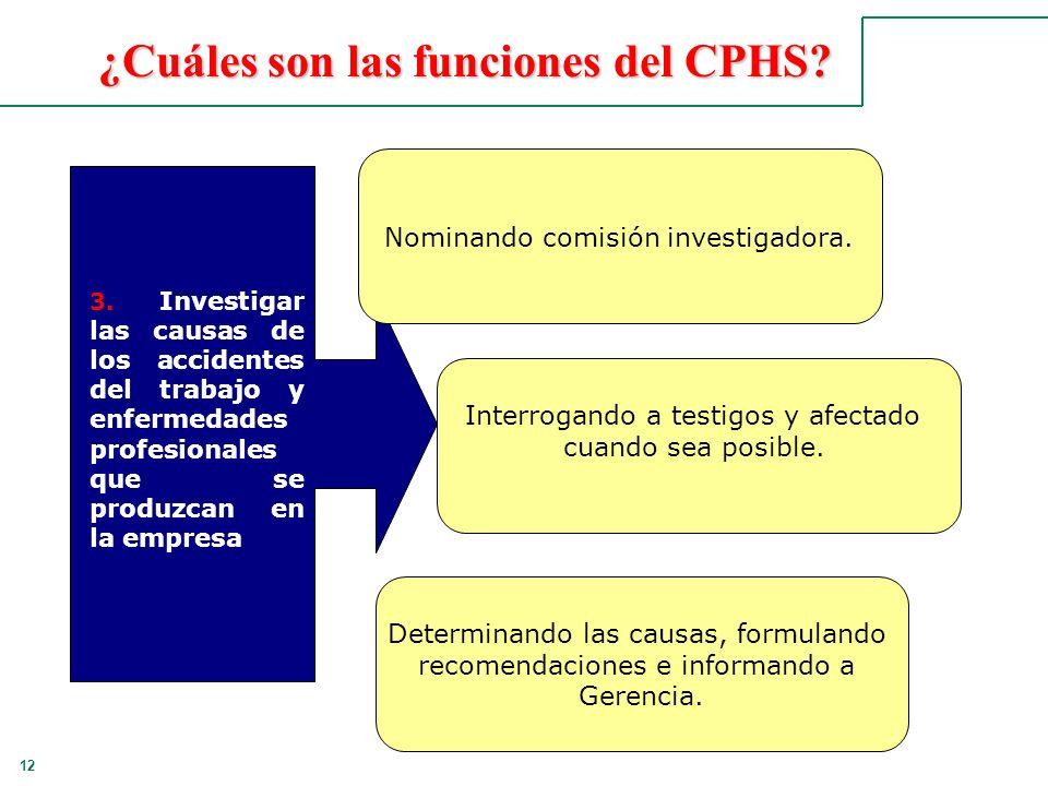 ¿Cuáles son las funciones del CPHS