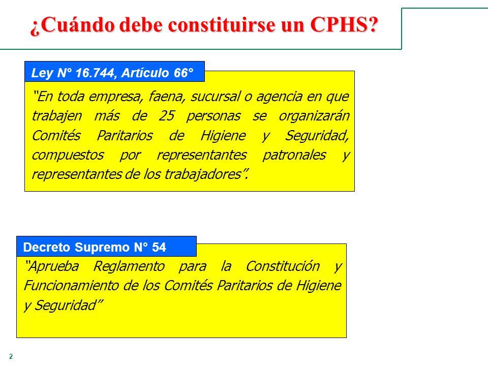 ¿Cuándo debe constituirse un CPHS