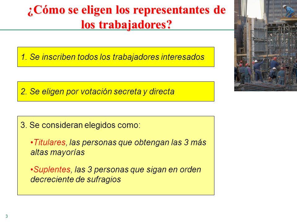 ¿Cómo se eligen los representantes de los trabajadores
