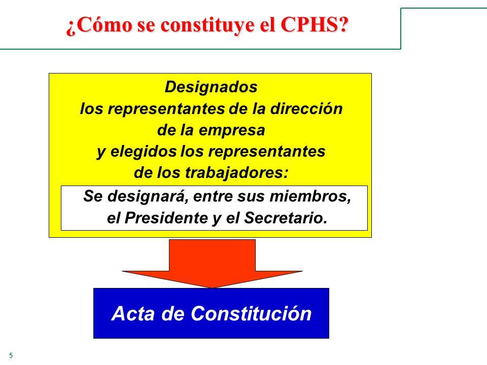 ¿Cómo se constituye el CPHS