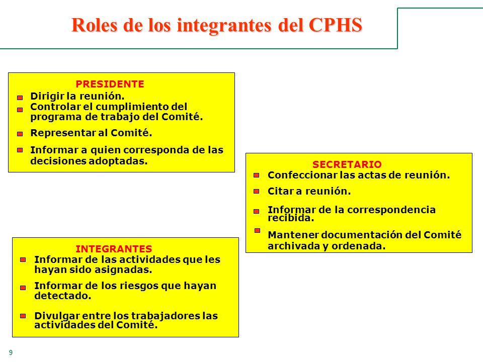 Roles de los integrantes del CPHS