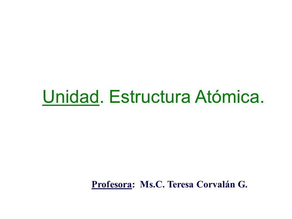 Unidad. Estructura Atómica.
