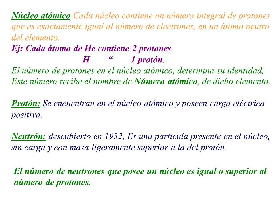 Núcleo atómico Cada núcleo contiene un número integral de protones