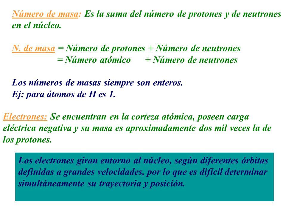 Número de masa: Es la suma del número de protones y de neutrones