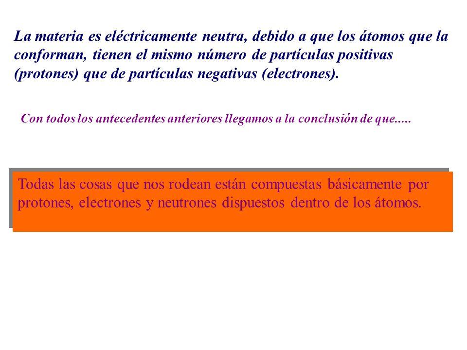 La materia es eléctricamente neutra, debido a que los átomos que la