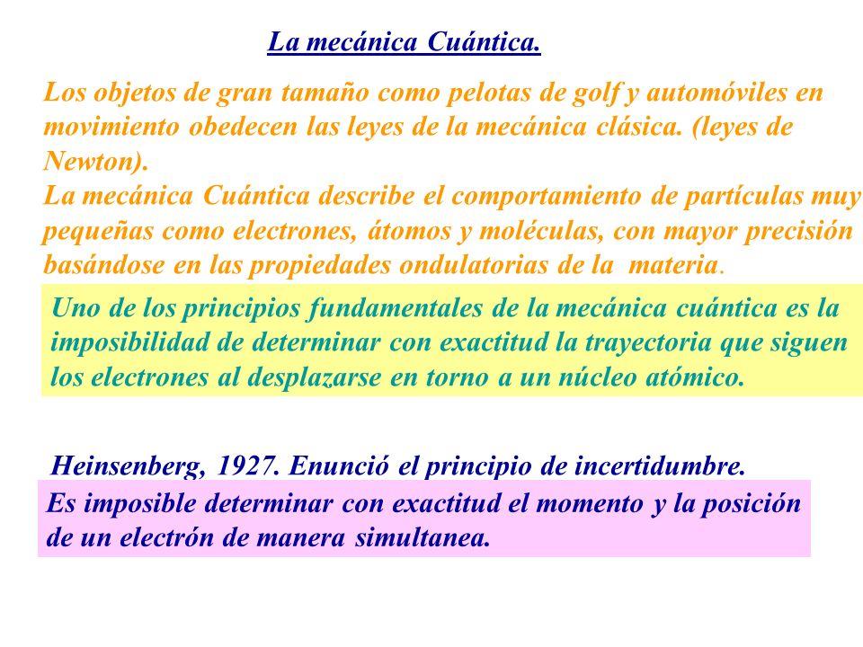 La mecánica Cuántica. Los objetos de gran tamaño como pelotas de golf y automóviles en.