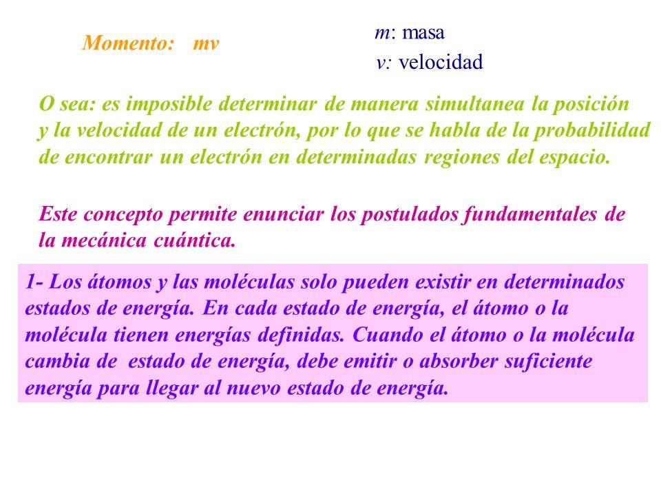 m: masa Momento: mv. v: velocidad. O sea: es imposible determinar de manera simultanea la posición.