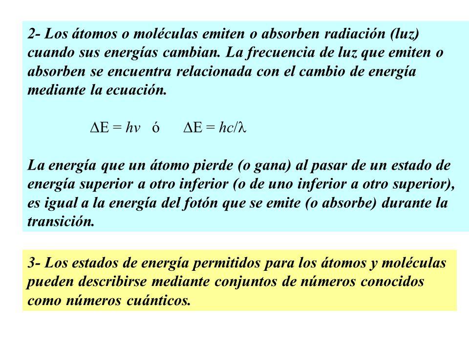 2- Los átomos o moléculas emiten o absorben radiación (luz) cuando sus energías cambian. La frecuencia de luz que emiten o absorben se encuentra relacionada con el cambio de energía mediante la ecuación.