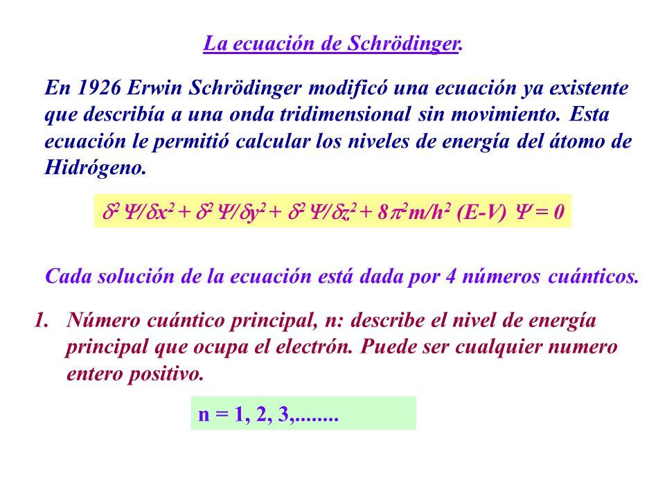 La ecuación de Schrödinger.