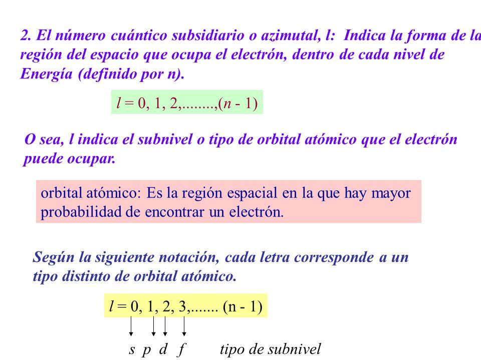 2. El número cuántico subsidiario o azimutal, l: Indica la forma de la