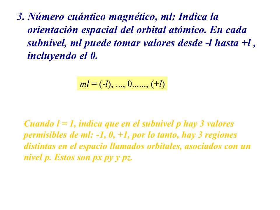 3. Número cuántico magnético, ml: Indica la orientación espacial del orbital atómico. En cada subnivel, ml puede tomar valores desde -l hasta +l , incluyendo el 0.
