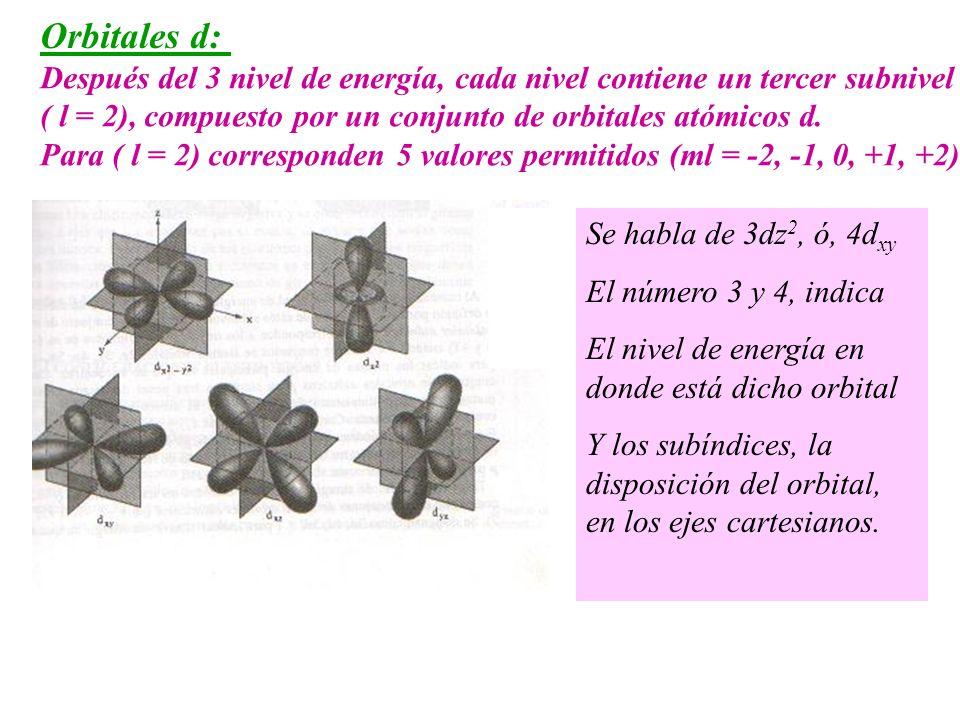 Orbitales d: Después del 3 nivel de energía, cada nivel contiene un tercer subnivel. ( l = 2), compuesto por un conjunto de orbitales atómicos d.