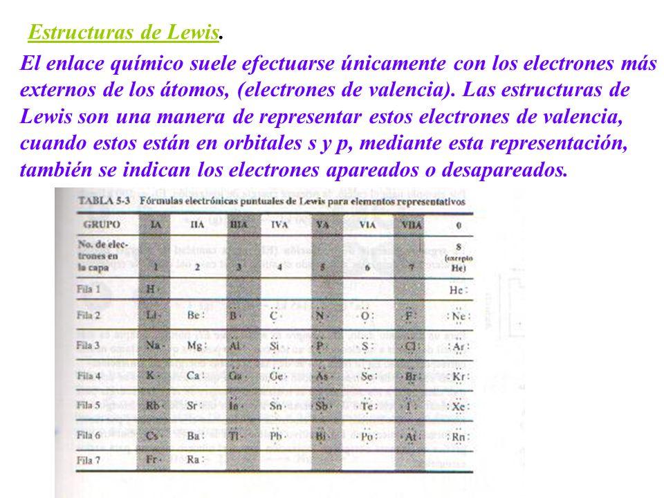 Estructuras de Lewis. El enlace químico suele efectuarse únicamente con los electrones más.