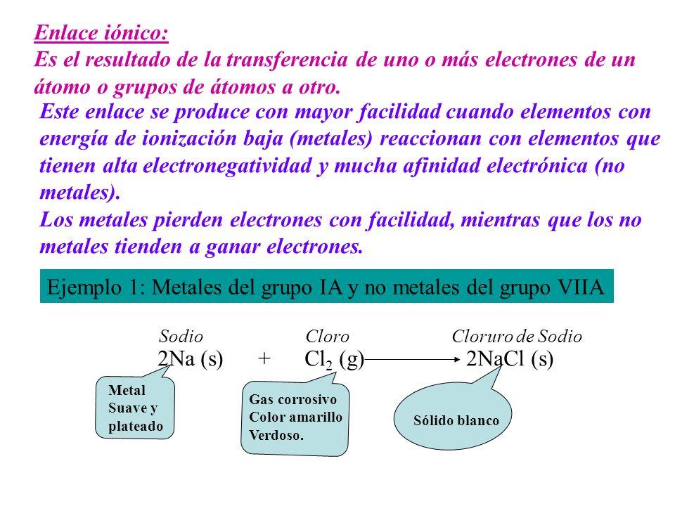 Este enlace se produce con mayor facilidad cuando elementos con