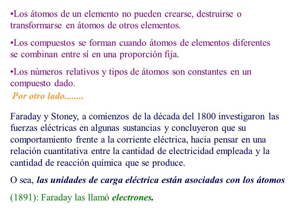 Los átomos de un elemento no pueden crearse, destruirse o transformarse en átomos de otros elementos.