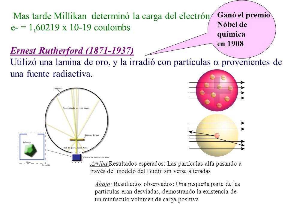Mas tarde Millikan determinó la carga del electrón: