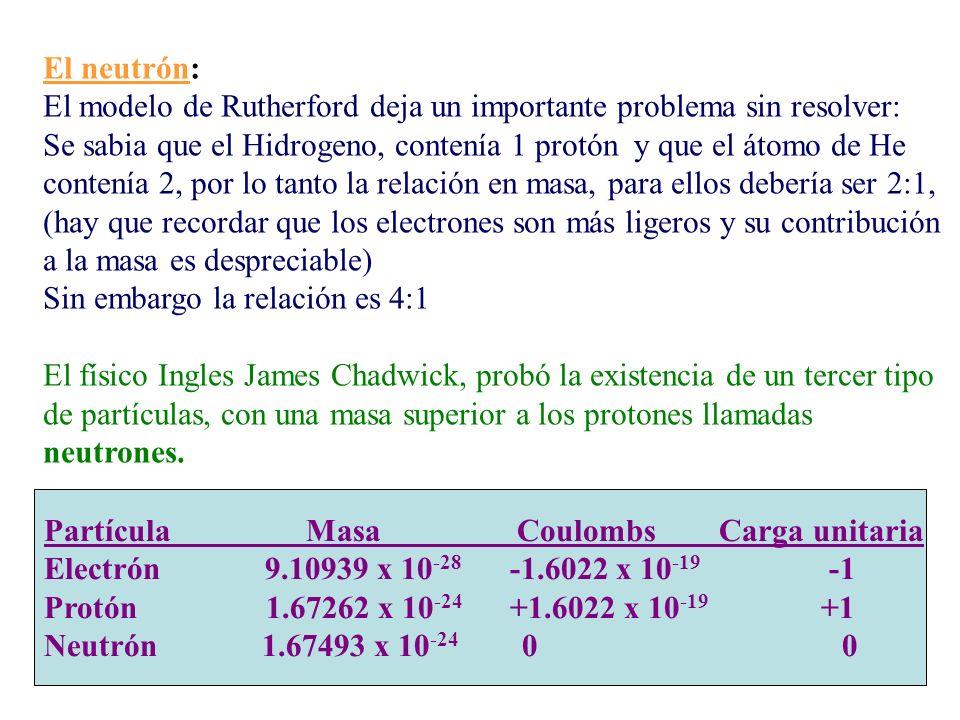 El neutrón: El modelo de Rutherford deja un importante problema sin resolver: Se sabia que el Hidrogeno, contenía 1 protón y que el átomo de He.