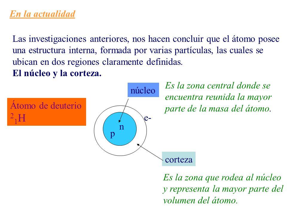 En la actualidad Las investigaciones anteriores, nos hacen concluir que el átomo posee.