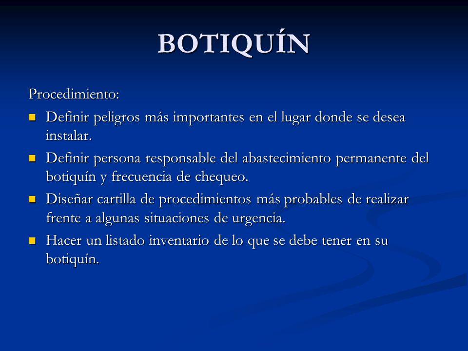 BOTIQUÍN Procedimiento: