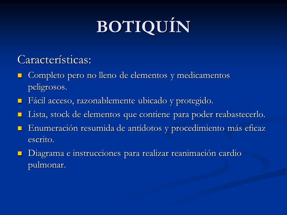 BOTIQUÍN Características: