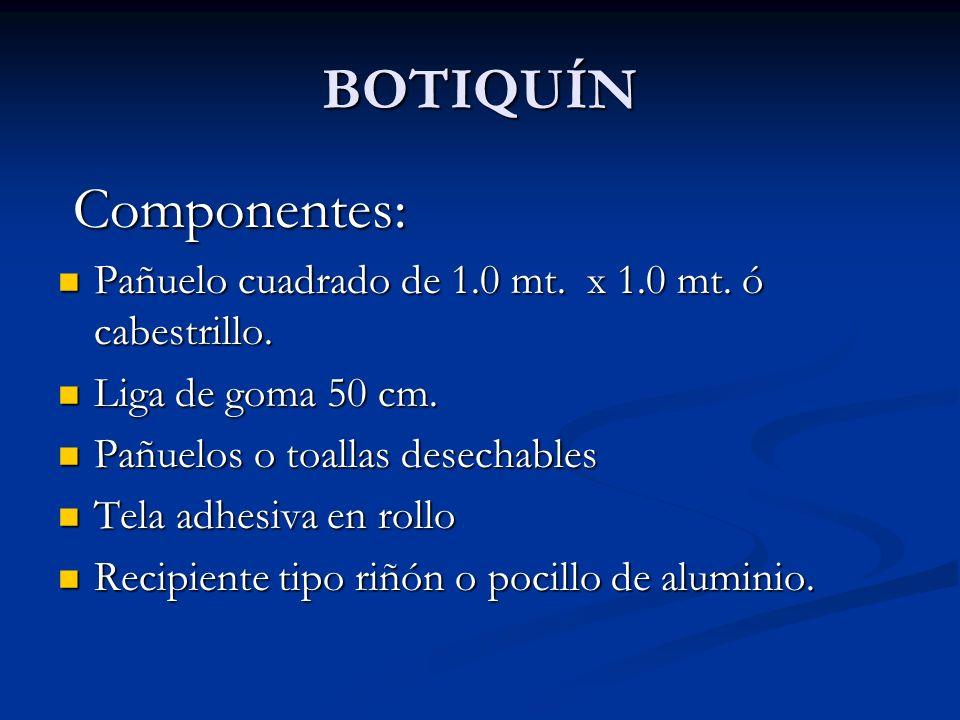 BOTIQUÍN Componentes: