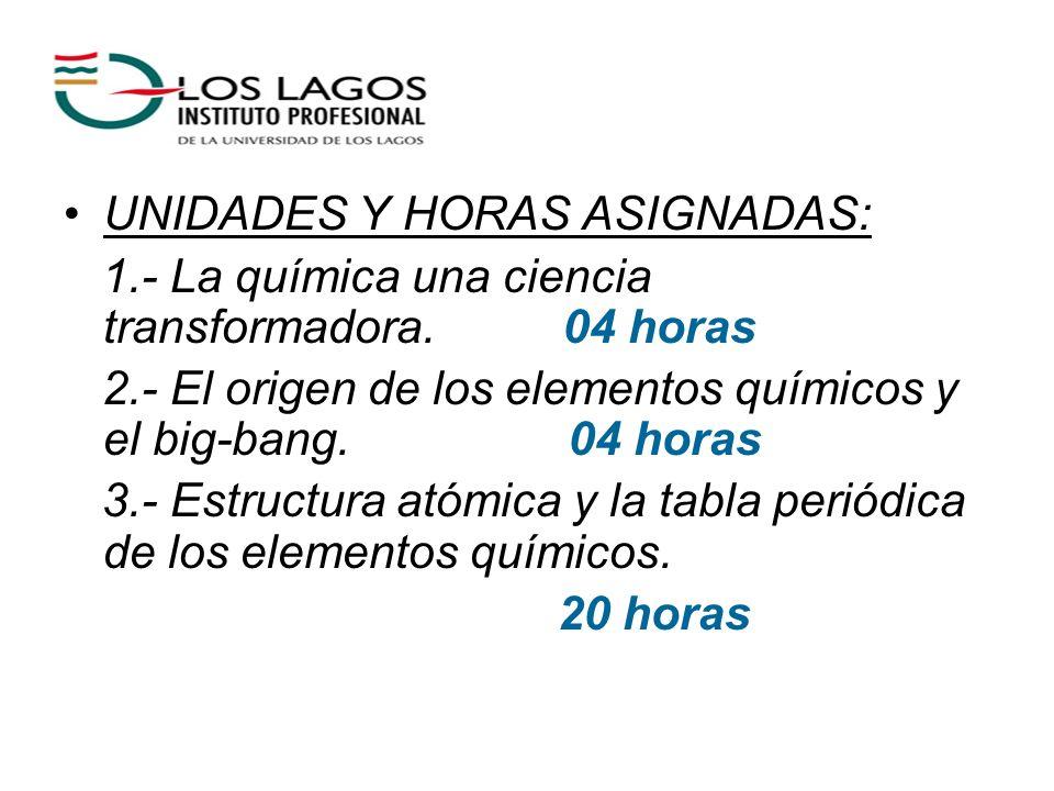 UNIDADES Y HORAS ASIGNADAS: