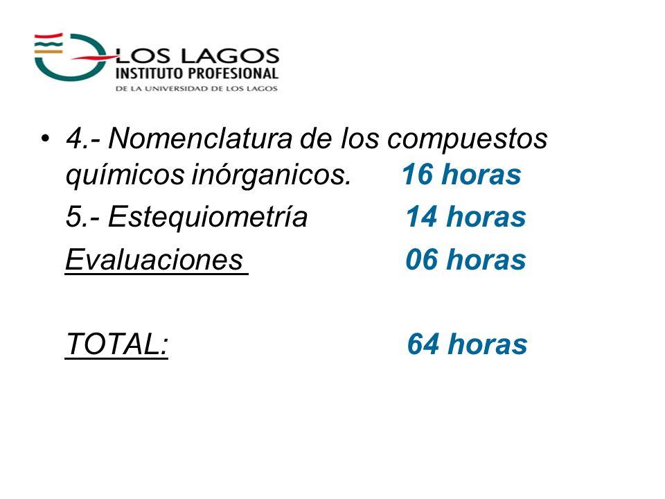 4.- Nomenclatura de los compuestos químicos inórganicos. 16 horas