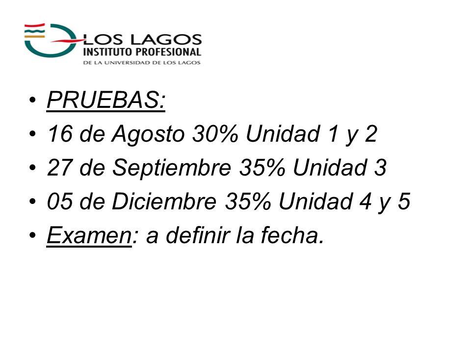 PRUEBAS:16 de Agosto 30% Unidad 1 y 2. 27 de Septiembre 35% Unidad 3. 05 de Diciembre 35% Unidad 4 y 5.