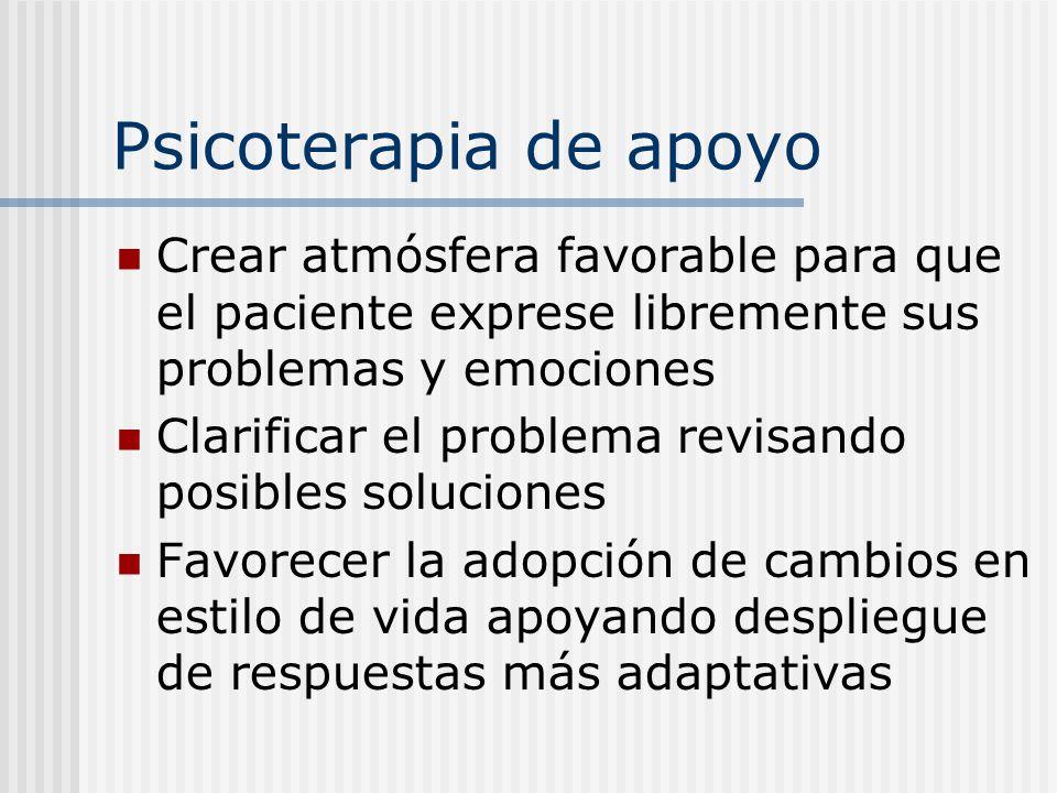 Psicoterapia de apoyo Crear atmósfera favorable para que el paciente exprese libremente sus problemas y emociones.