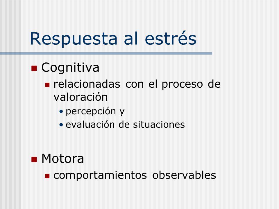 Respuesta al estrés Cognitiva Motora