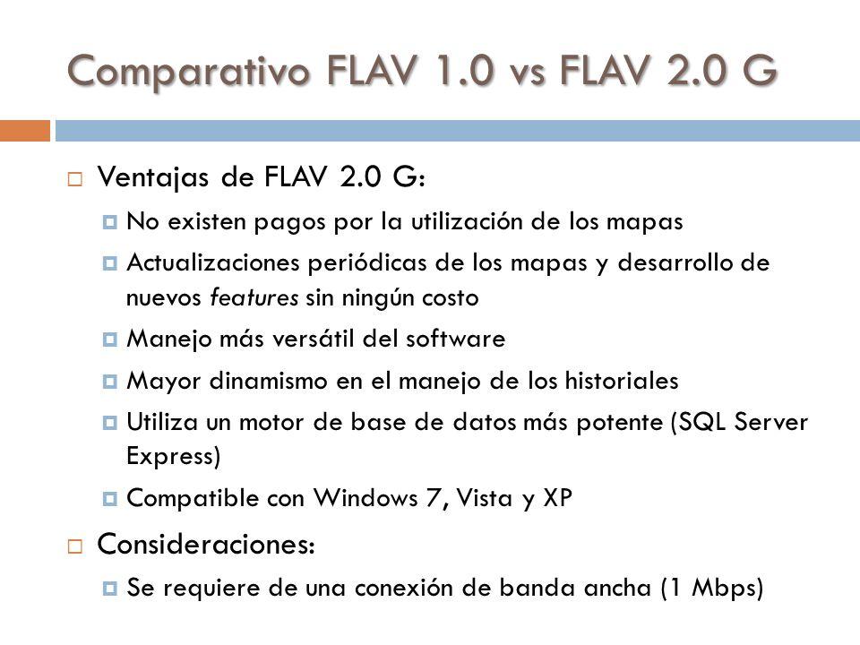 Comparativo FLAV 1.0 vs FLAV 2.0 G