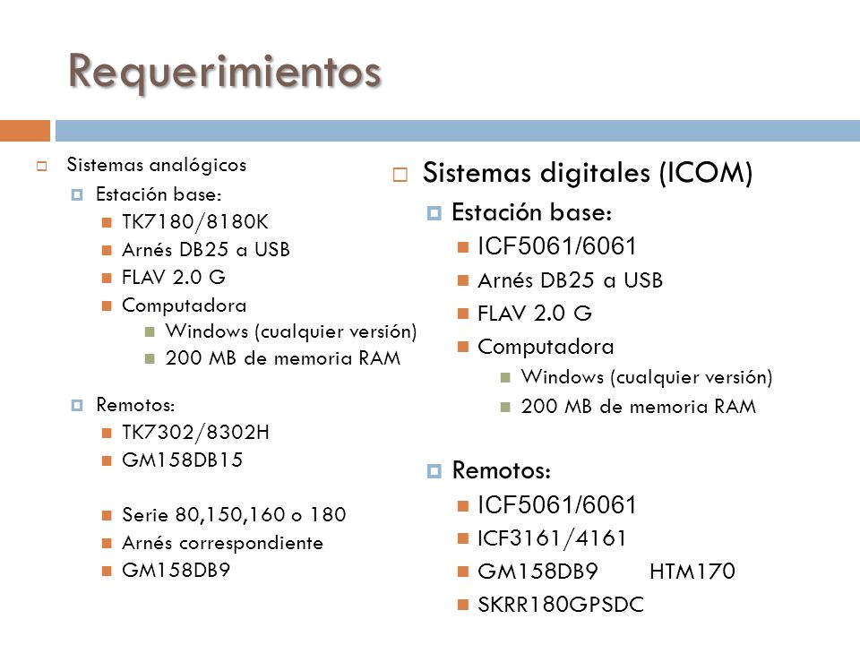 Requerimientos Sistemas digitales (ICOM) Estación base: Remotos: