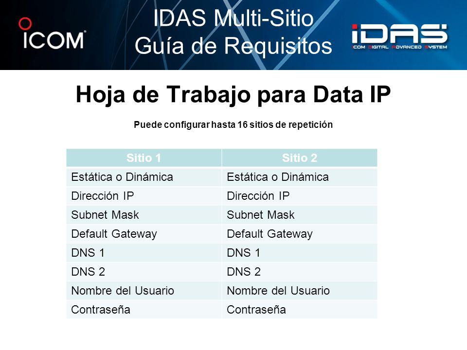 Hoja de Trabajo para Data IP