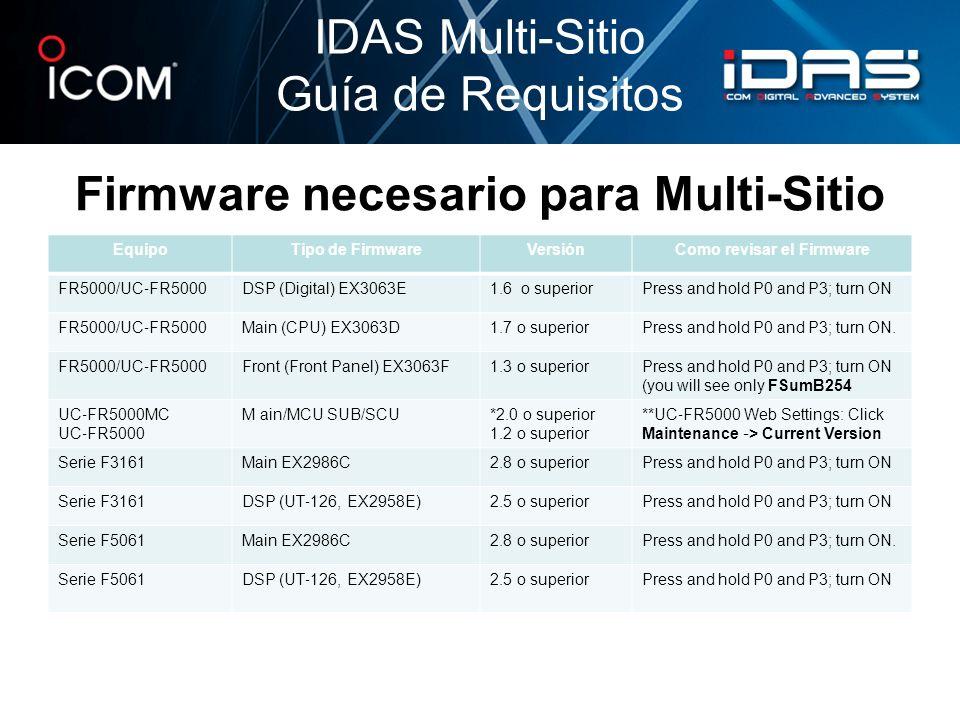 Firmware necesario para Multi-Sitio