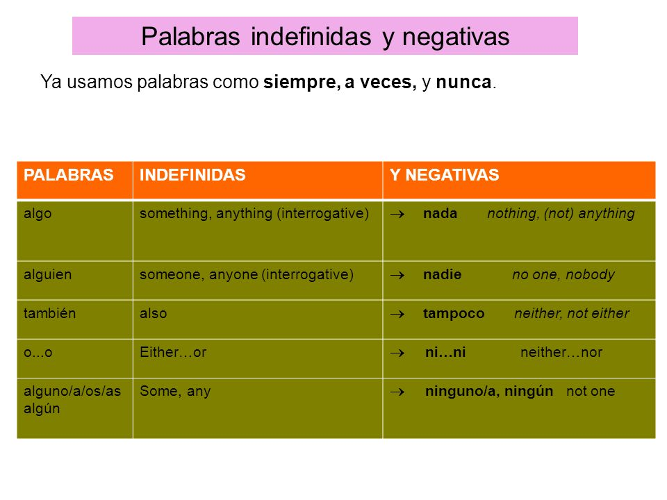 Así se dice: La rutina diaria Palabras indefinidas y negativas