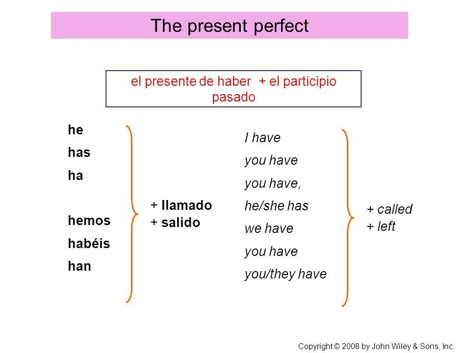 el presente de haber + el participio pasado
