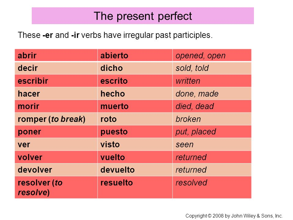 The present perfect These -er and -ir verbs have irregular past participles. abrir. abierto. opened, open.