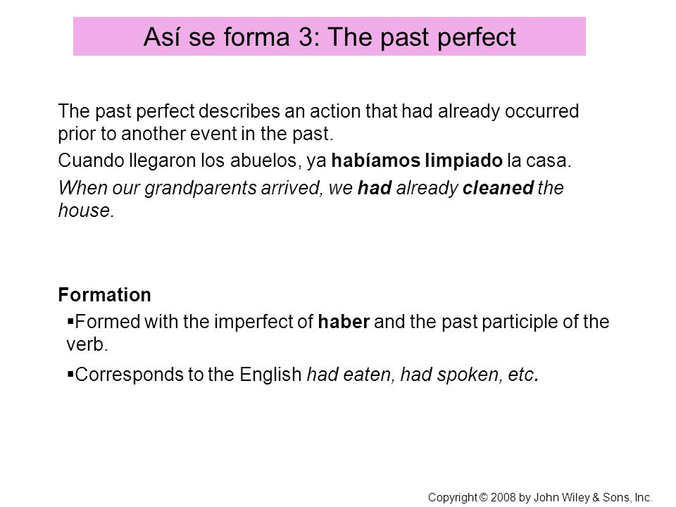 Así se forma 3: The past perfect