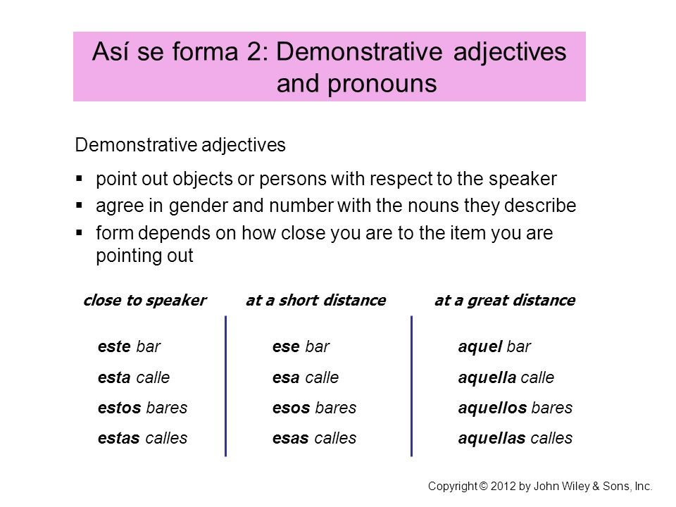 Así se forma 2: Demonstrative adjectives