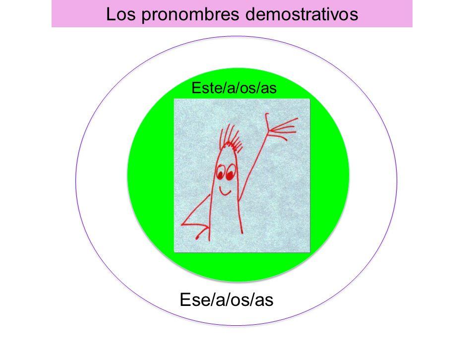 Los pronombres demostrativos