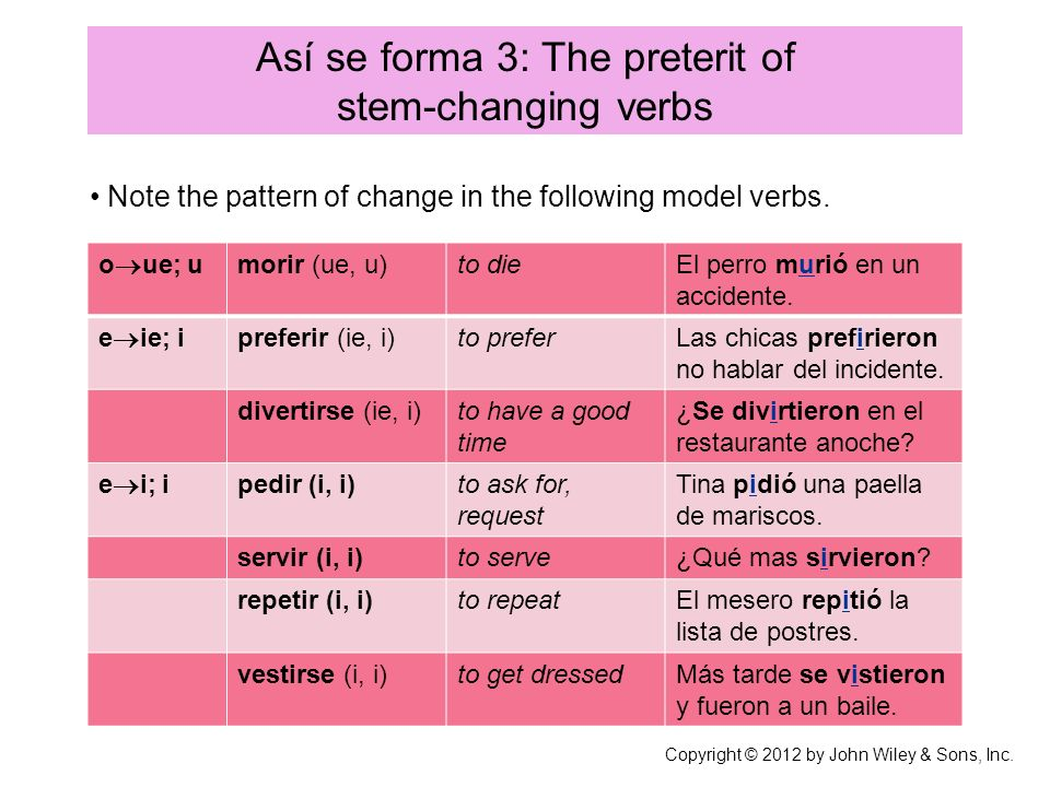 Así se forma 3: The preterit of