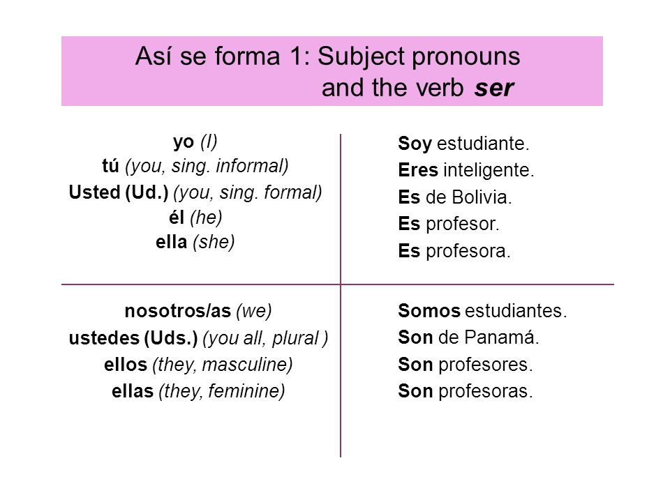 Así se forma 1: Subject pronouns and the verb ser