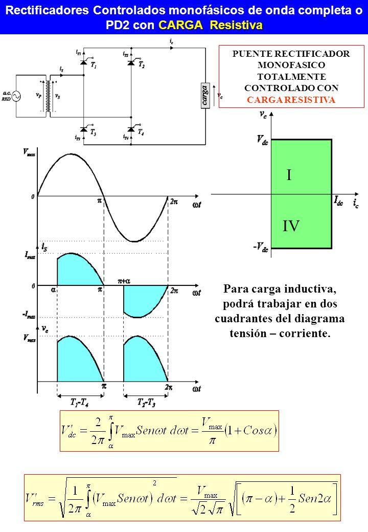Rectificadores Controlados monofásicos de onda completa o PD2 con CARGA Resistiva