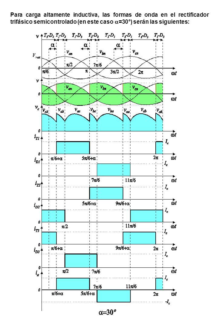 Para carga altamente inductiva, las formas de onda en el rectificador trifásico semicontrolado (en este caso a=30°) serán las siguientes: