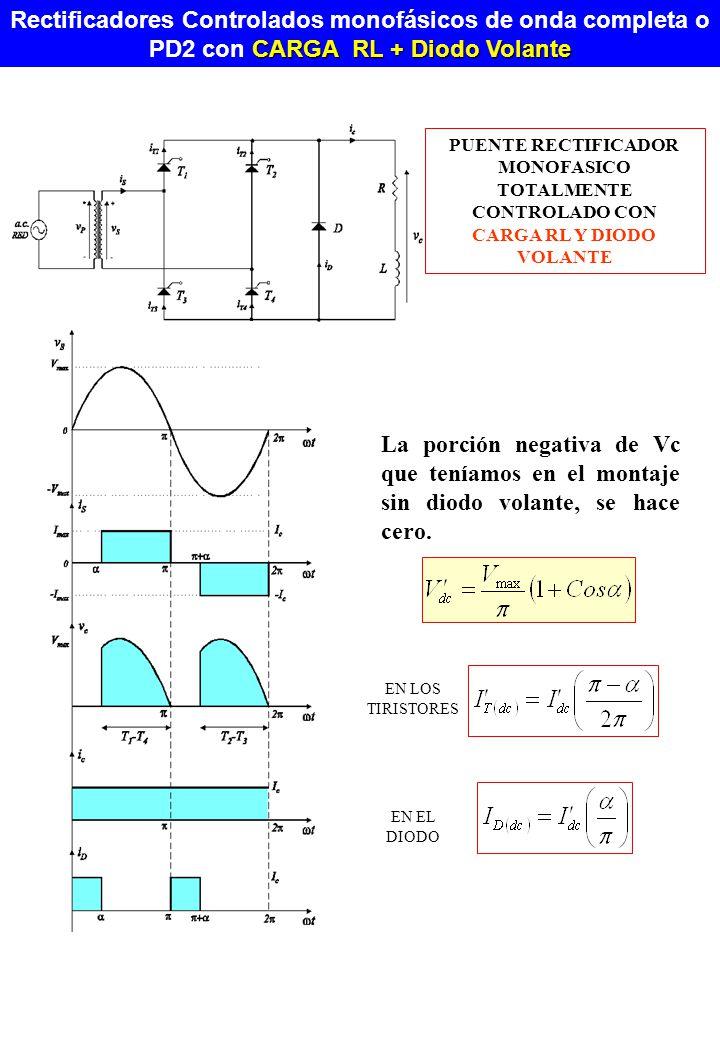 Rectificadores Controlados monofásicos de onda completa o PD2 con CARGA RL + Diodo Volante
