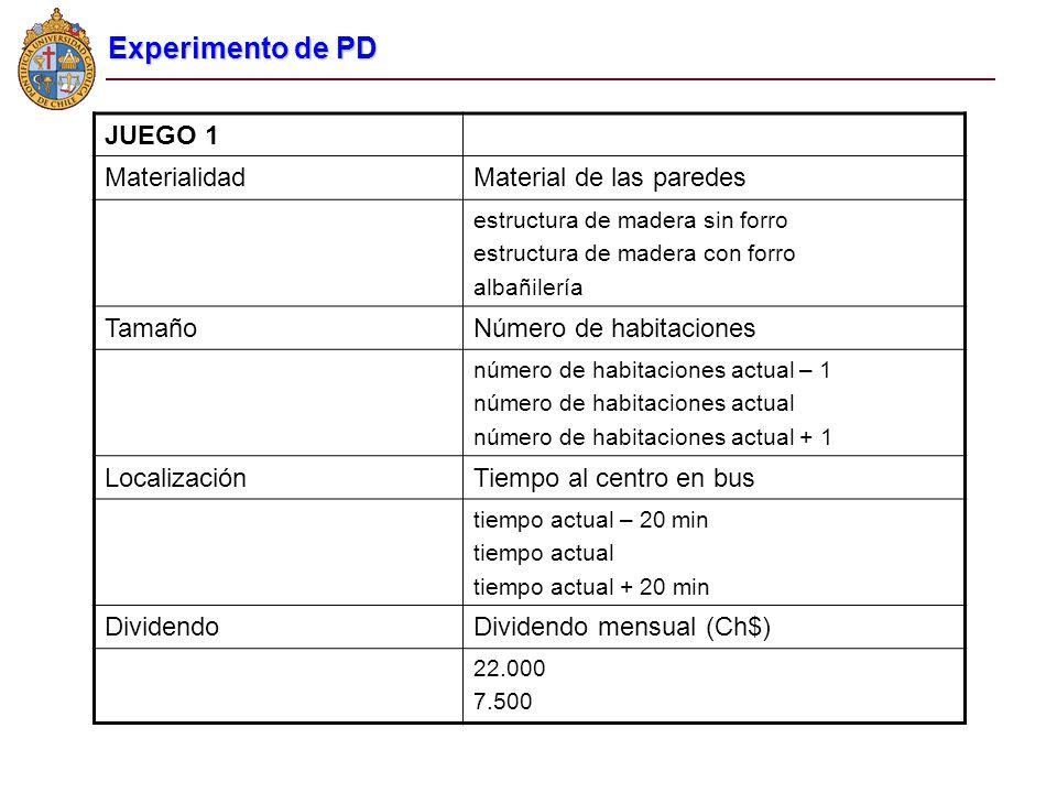 Experimento de PD JUEGO 1 Materialidad Material de las paredes Tamaño
